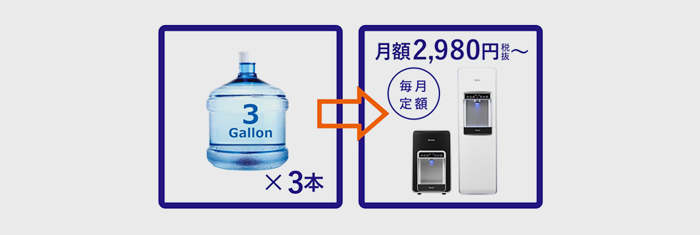 もし、毎月3ガロンボトルを3本以上お使いなら、確実にお得です。